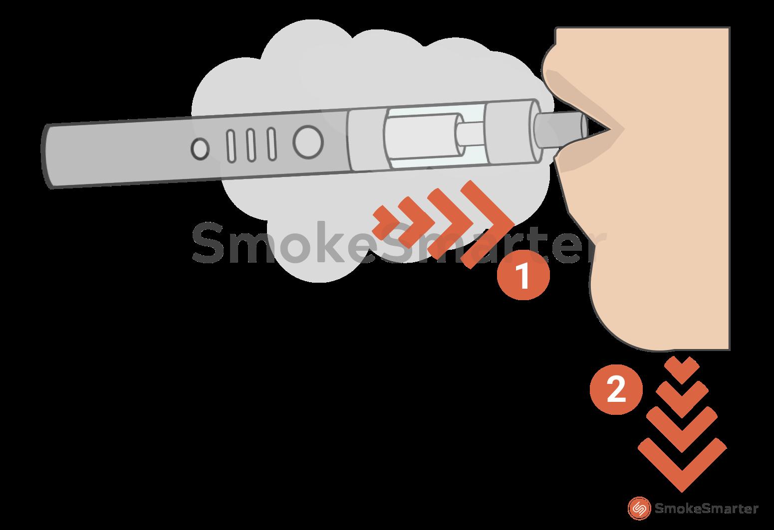 Hoesten van de e-sigaret
