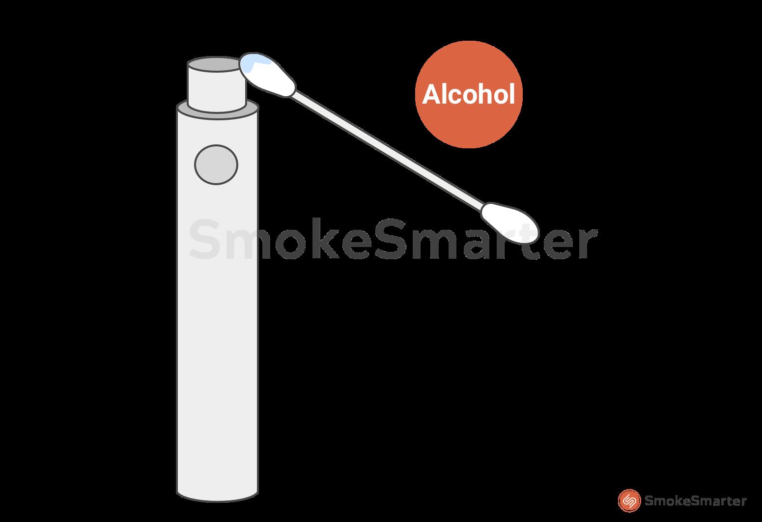 Mijn e-sigaret laadt niet op - Contactpunten schoonmaken