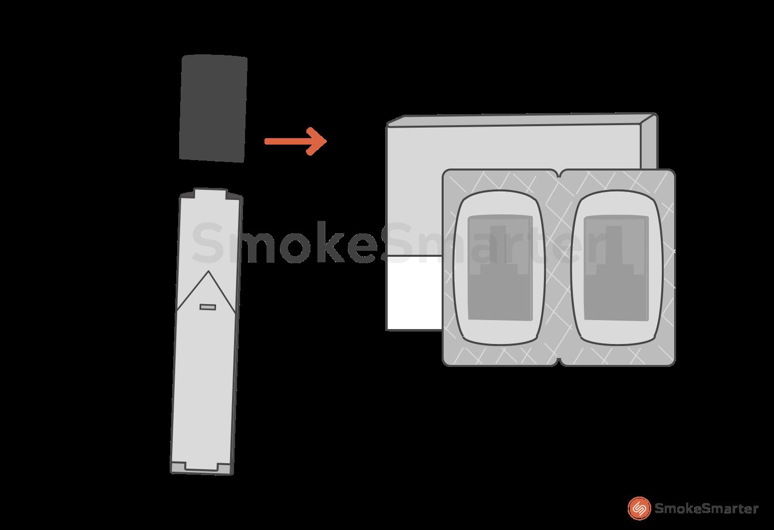 E-smoker zonder coil
