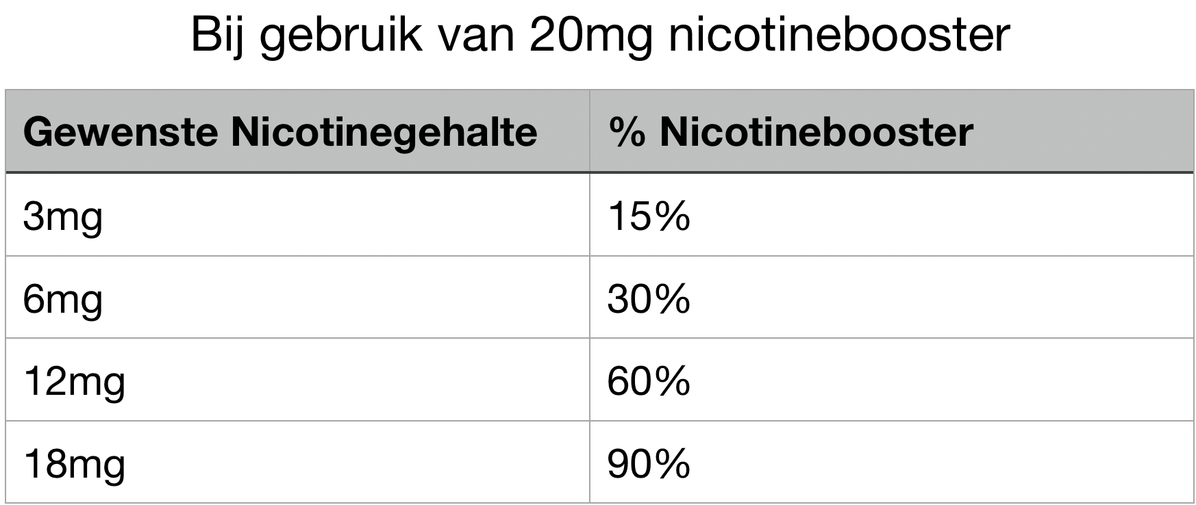 Tabel 20mg nicotinebooster