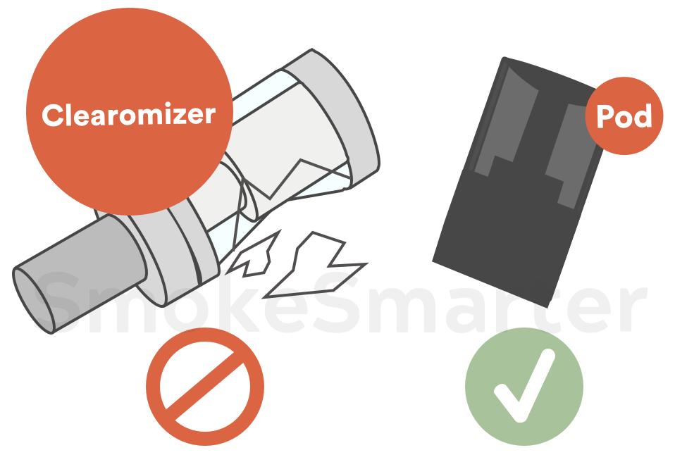 Kein Ersatzglas notwendig bei Pods - Pod E-Zigarette Blog bei SmokeSmarter