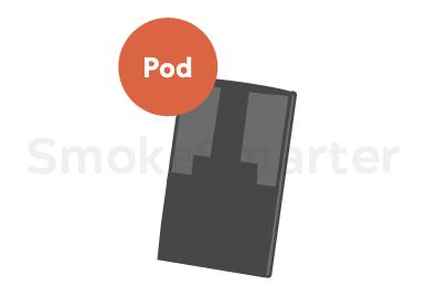 Der Pod - Pod E-Zigarette Blog bei SmokeSmarter