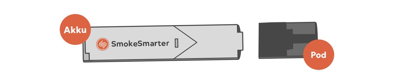 Die Teile einer Pod-E-Zigarette - Pod E-Zigarette Blog bei SmokeSmarter