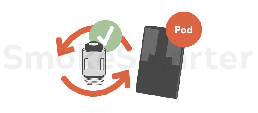 Pods mit austauschbaren Coil - Pod E-Zigarette Blog bei SmokeSmarter