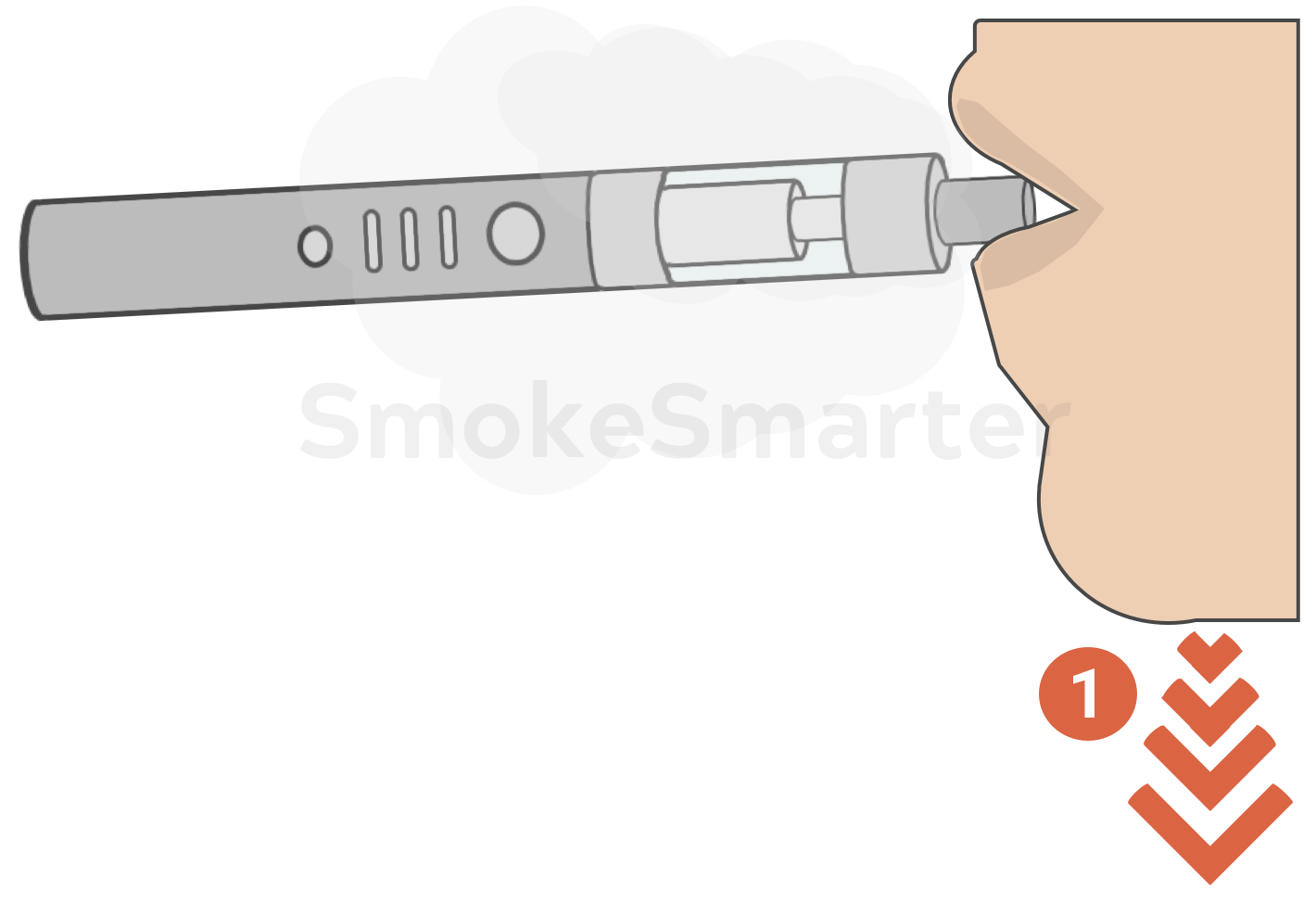 Inhalation Direct Lung (DL) - Pod E-Zigarette Blog bei SmokeSmarter