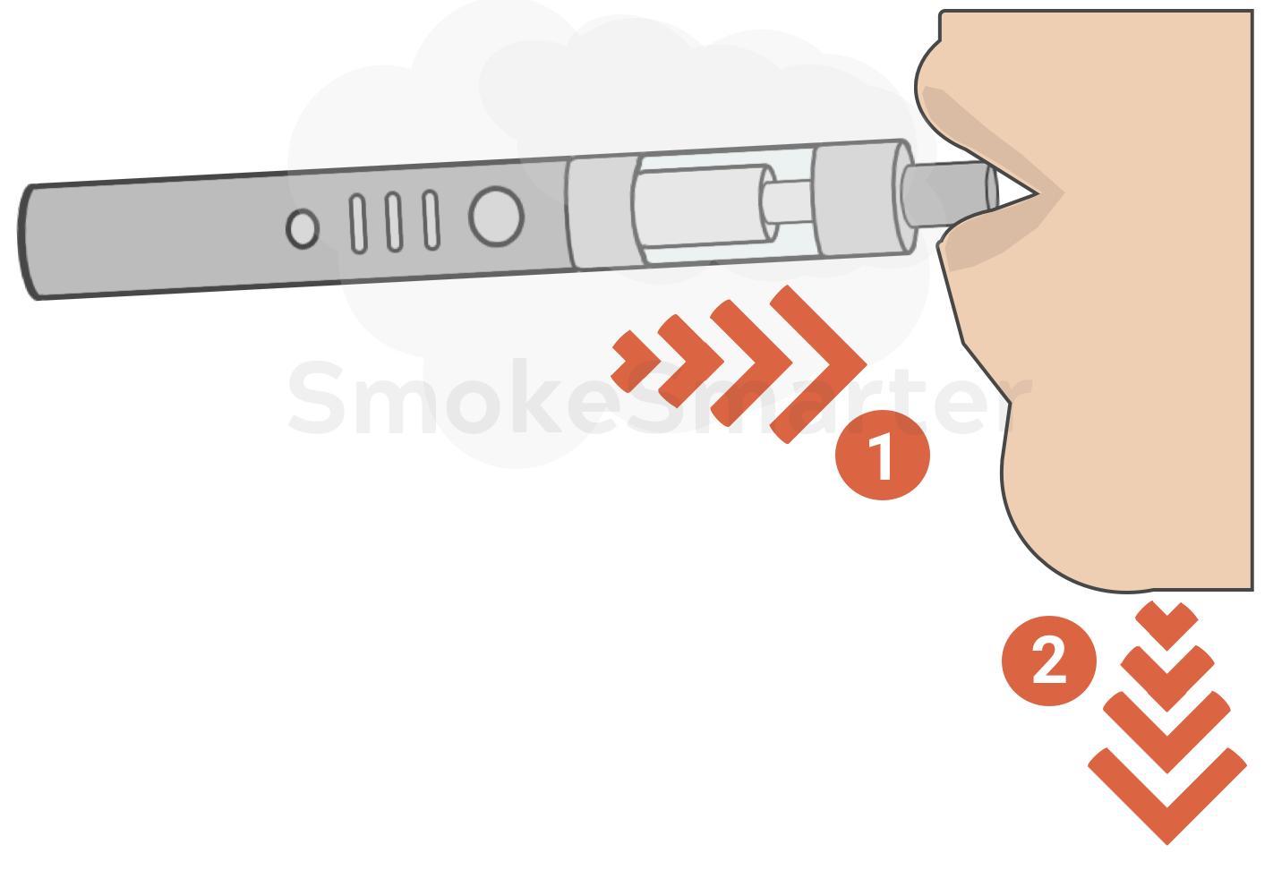 Inhalation von Mund zu Lunge (MTL - Backendampfen) - Pod E-Zigarette Blog bei SmokeSmarter